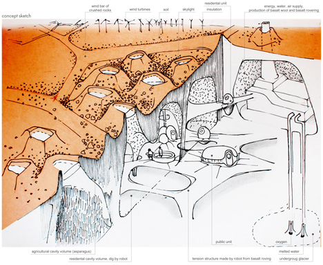 Mars-Colonization-Project-by-ZA-Architects-Concept-sketch